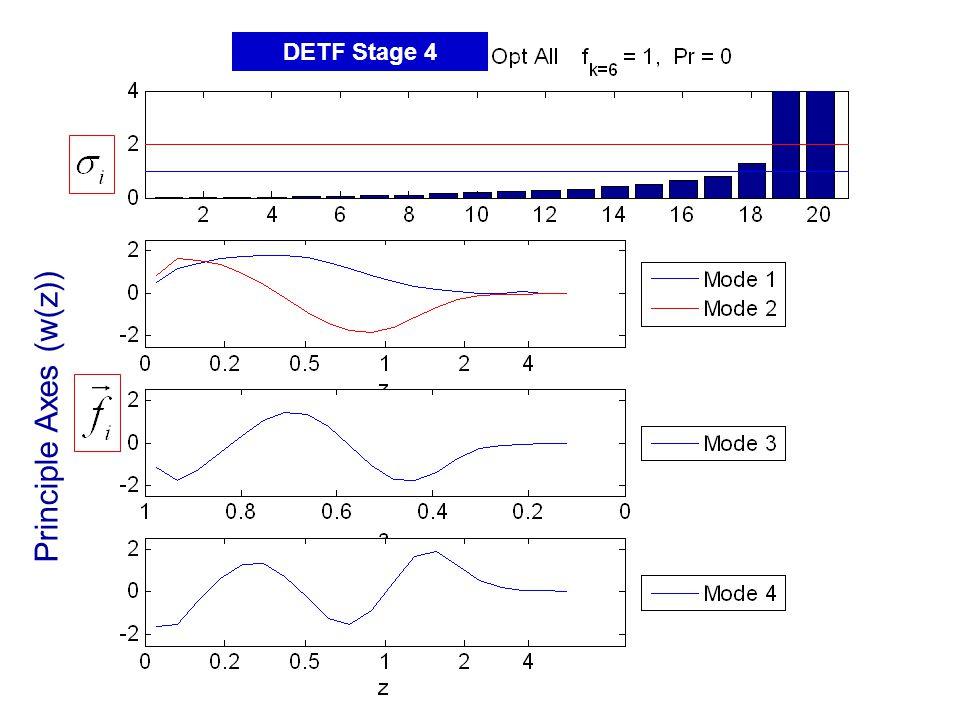 Principle Axes (w(z)) DETF Stage 4