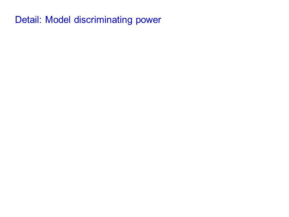 Detail: Model discriminating power