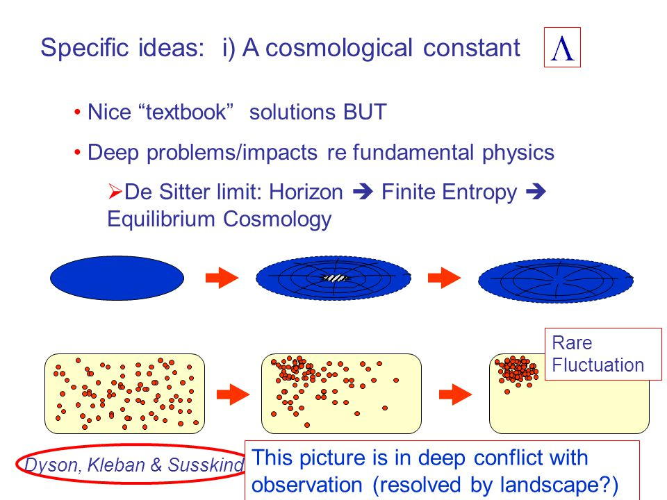 Specific ideas: i) A cosmological constant Nice textbook solutions BUT Deep problems/impacts re fundamental physics  De Sitter limit: Horizon  Finite Entropy  Equilibrium Cosmology Rare Fluctuation Dyson, Kleban & Susskind; AA & Sorbo etc This picture is in deep conflict with observation (resolved by landscape?)