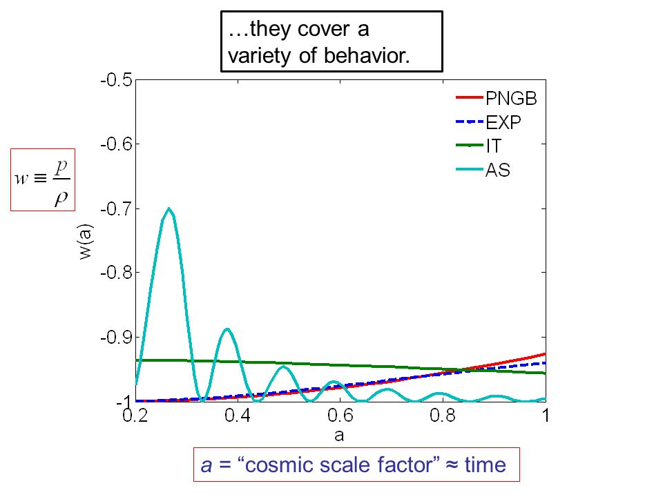 """…they cover a variety of behavior. a = """"cosmic scale factor"""" ≈ time"""
