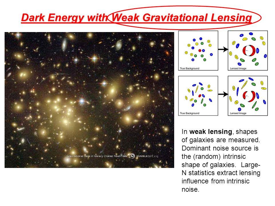 Dark Energy with Weak Gravitational Lensing In weak lensing, shapes of galaxies are measured. Dominant noise source is the (random) intrinsic shape of