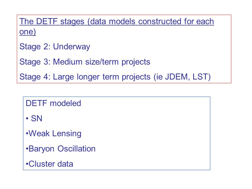 The DETF stages (data models constructed for each one) Stage 2: Underway Stage 3: Medium size/term projects Stage 4: Large longer term projects (ie JDEM, LST) DETF modeled SN Weak Lensing Baryon Oscillation Cluster data