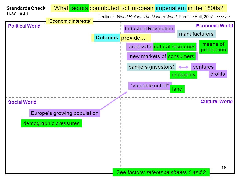 16 Political World Economic World Social World Standards Check Cultural World See factors: reference sheets 1 and 2 What factors contributed to European imperialism in the 1800s.