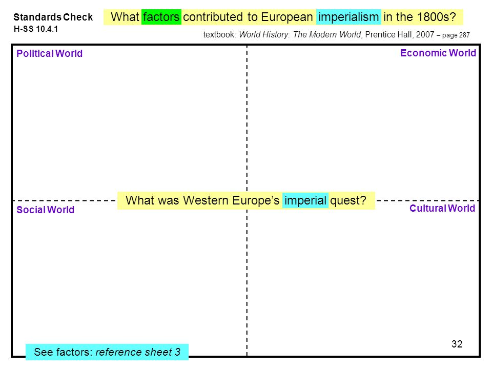 32 Political World Economic World Social World Standards Check Cultural World See factors: reference sheet 3 What factors contributed to European imperialism in the 1800s.
