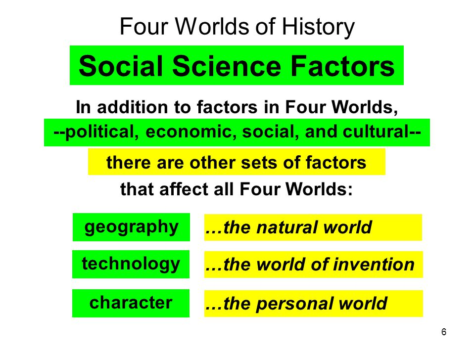 57 Political World Economic World Social World Standards Check Cultural World What factors contributed to European imperialism in the 1800s.