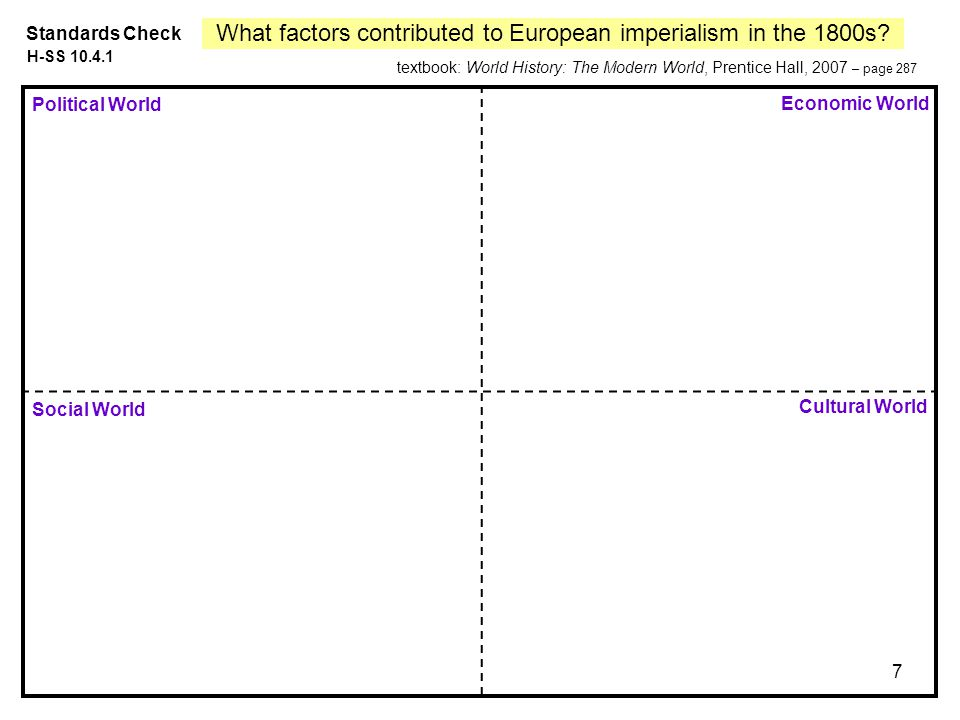 28 Political World Economic World Social World Standards Check Cultural World See factors: reference sheets 1 and 2 What factors contributed to European imperialism in the 1800s.