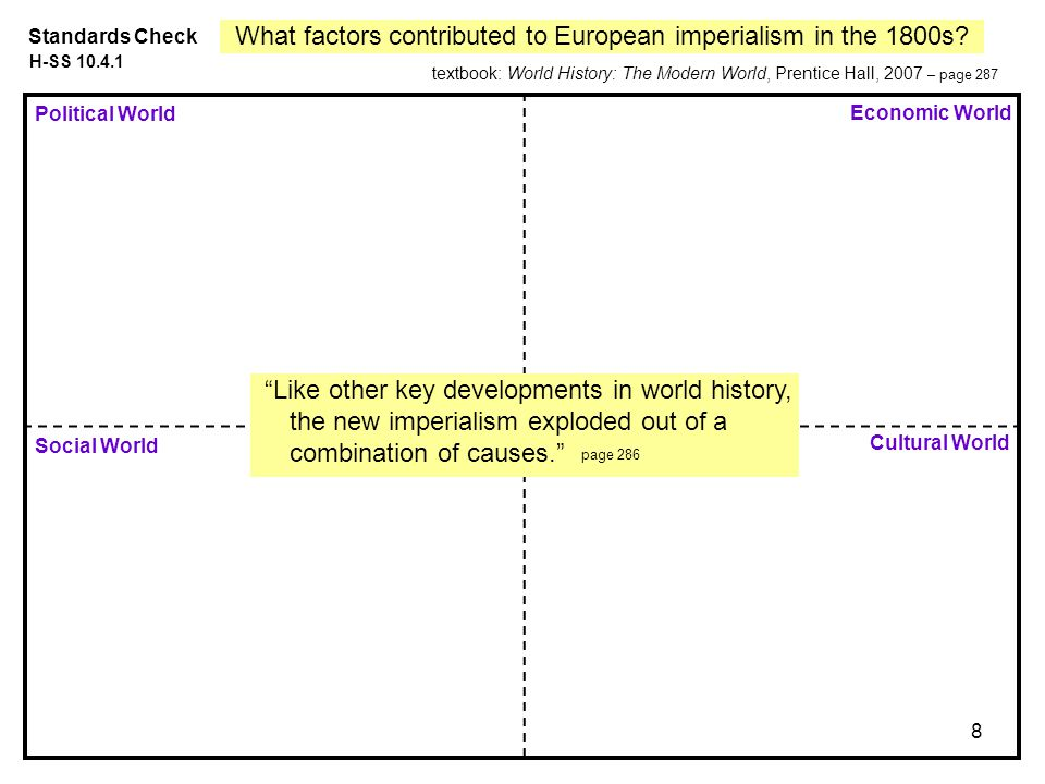 29 Political World Economic World Social World Standards Check Cultural World See factors: reference sheets 1 and 2 What factors contributed to European imperialism in the 1800s.