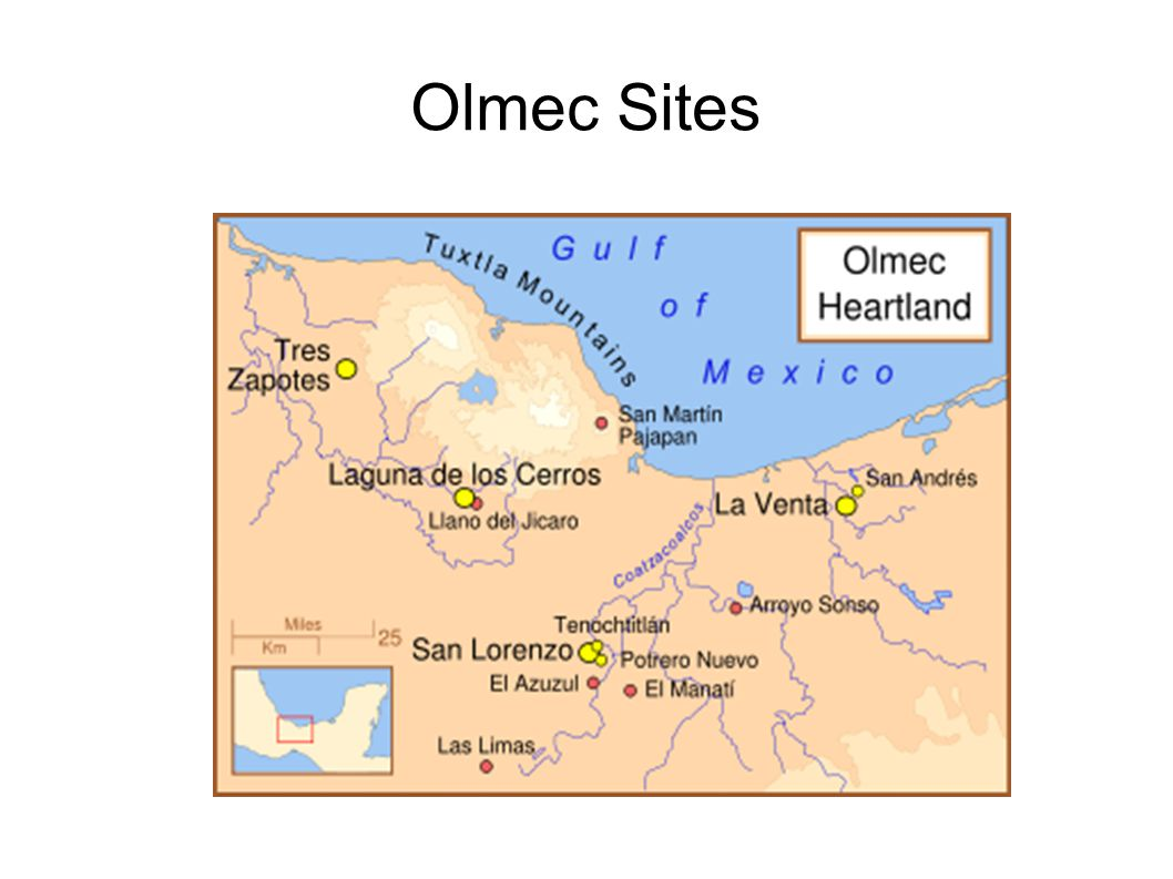Olmec Sites