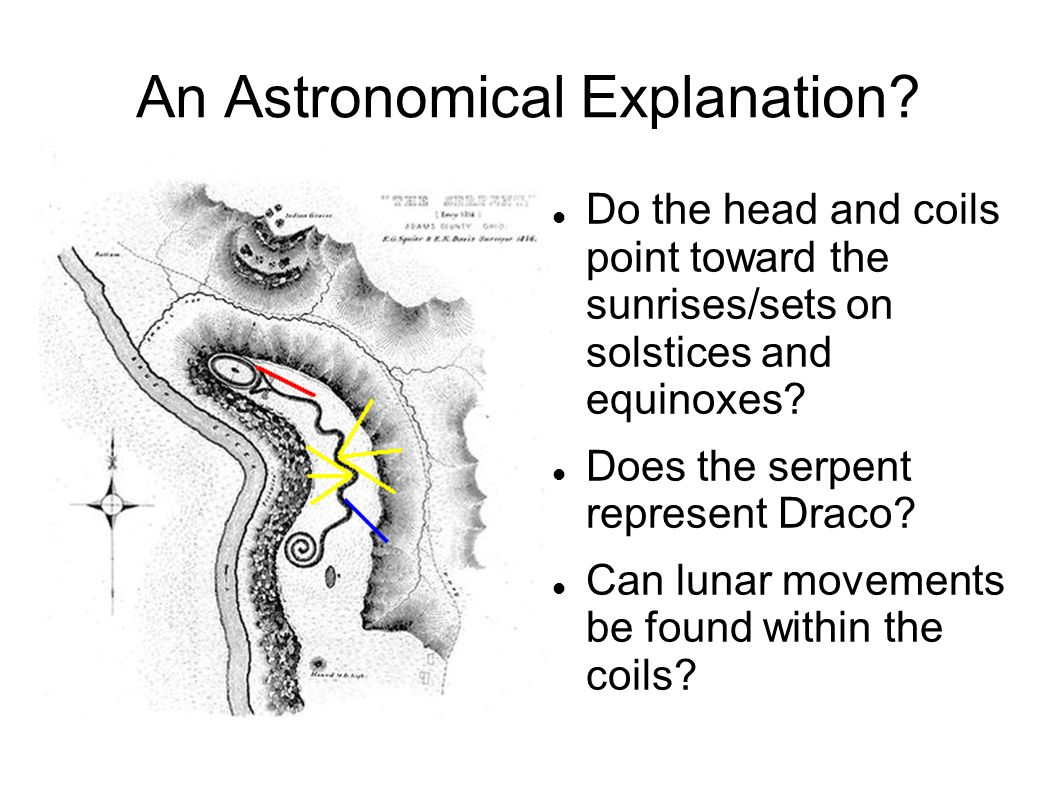 An Astronomical Explanation? Do the head and coils point toward the sunrises/sets on solstices and equinoxes? Does the serpent represent Draco? Can lu