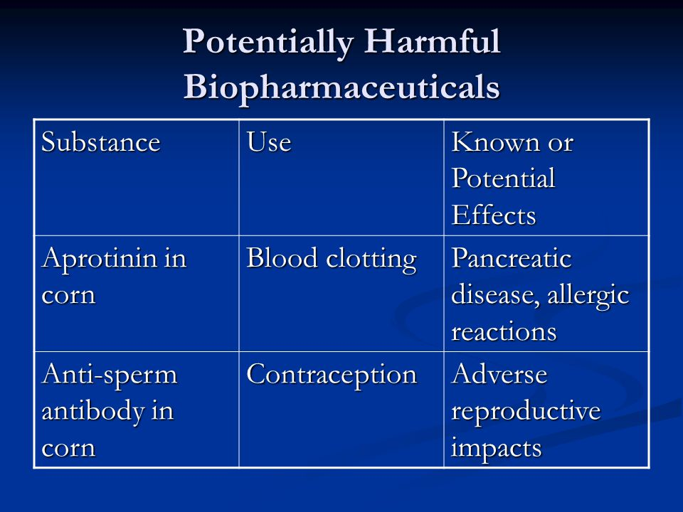 Potentially Harmful Biopharmaceuticals SubstanceUse Known or Potential Effects Aprotinin in corn Blood clotting Pancreatic disease, allergic reactions Anti-sperm antibody in corn Contraception Adverse reproductive impacts