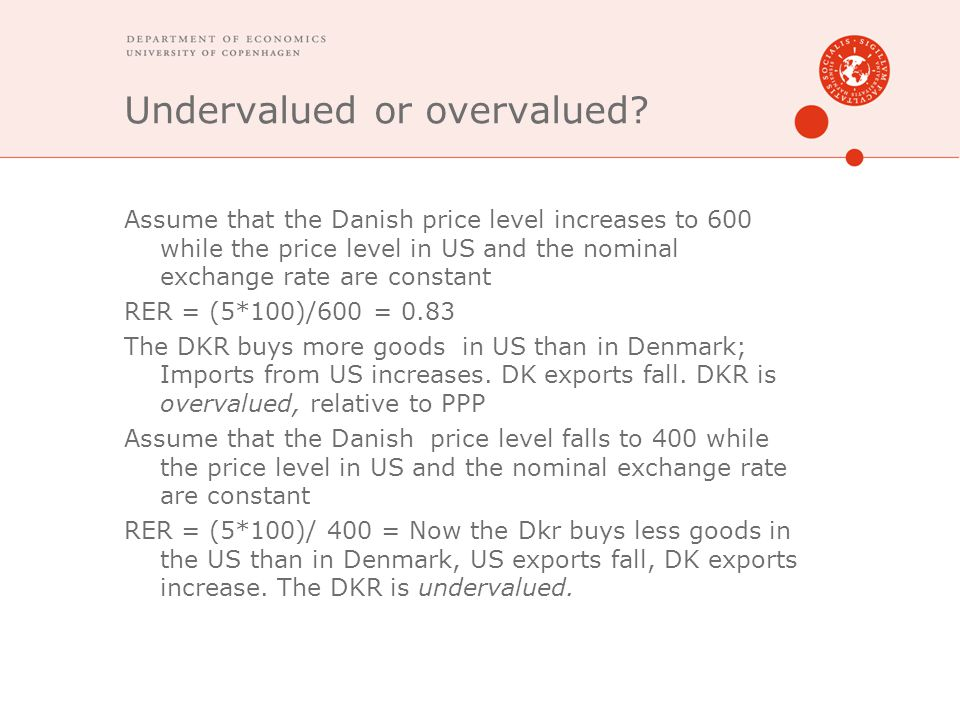 Undervalued or overvalued? Assume that the Danish price level increases to 600 while the price level in US and the nominal exchange rate are constant