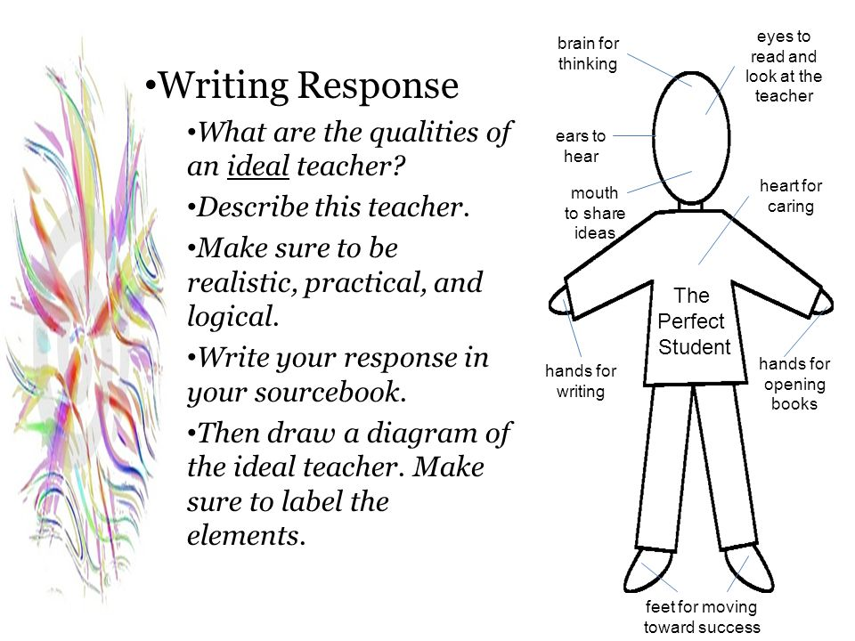 Writing Response What are the qualities of an ideal teacher? Describe this teacher. Make sure to be realistic, practical, and logical. Write your resp