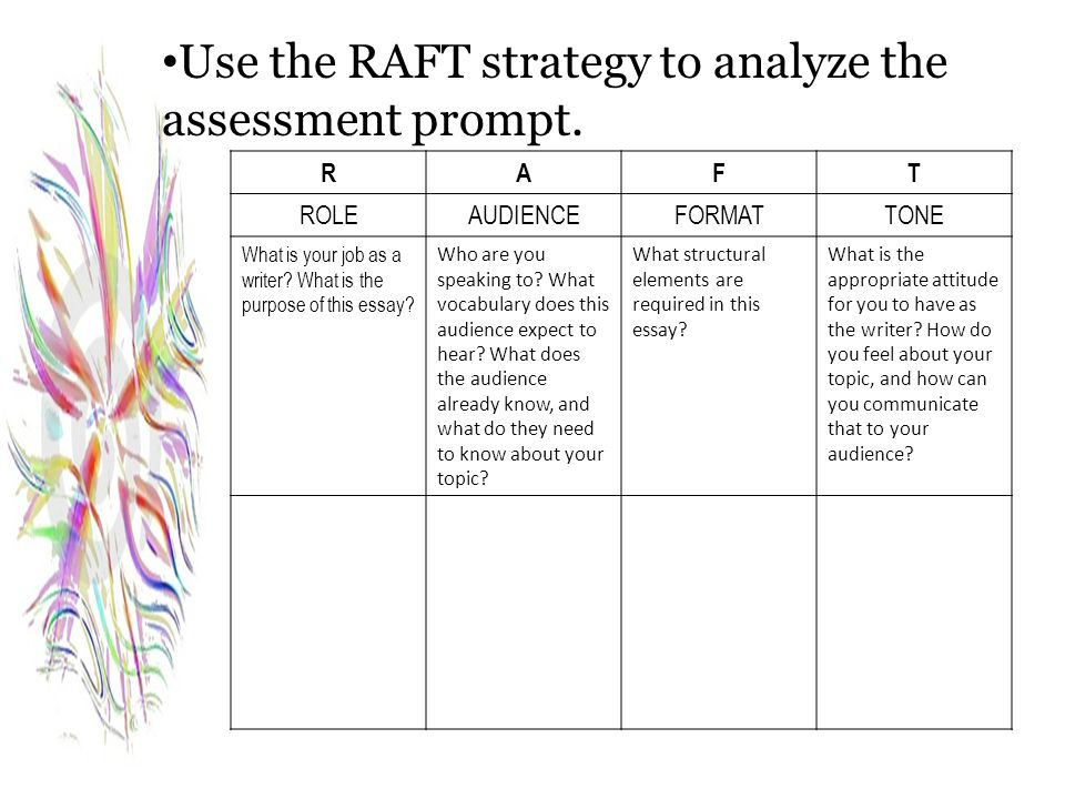 Use the RAFT strategy to analyze the assessment prompt. RAFT ROLEAUDIENCEFORMATTONE What is your job as a writer? What is the purpose of this essay? W