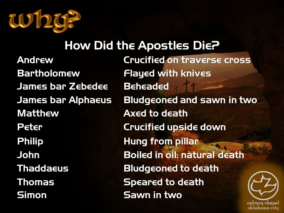 James bar Alphaeus Andrew Bartholomew James bar Zebedee Matthew Peter Philip How Did the Apostles Die.