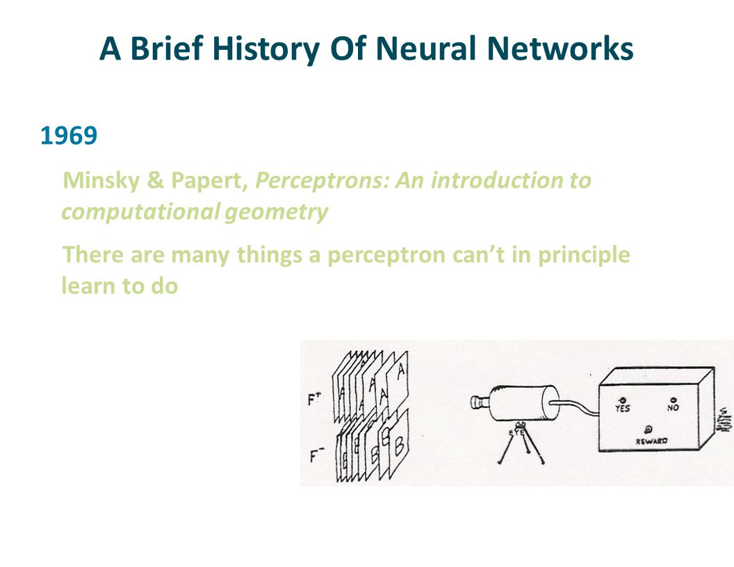 A Brief History Of Neural Networks 1970-1985 Attempts to develop symbolic rule discovery algorithms 1986 Rumelhart, Hinton, & Williams, Back propagation Overcame many of the Minsky & Papert objections Neural nets popular in cog sci and AI circa 1990