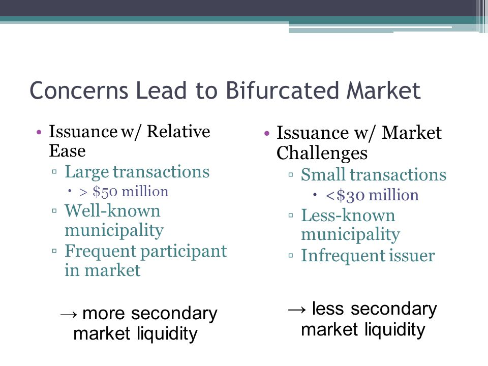 Concerns Lead to Bifurcated Market Issuance w/ Relative Ease ▫Large transactions  > $50 million ▫Well-known municipality ▫Frequent participant in market → more secondary market liquidity Issuance w/ Market Challenges ▫Small transactions  <$30 million ▫Less-known municipality ▫Infrequent issuer → less secondary market liquidity