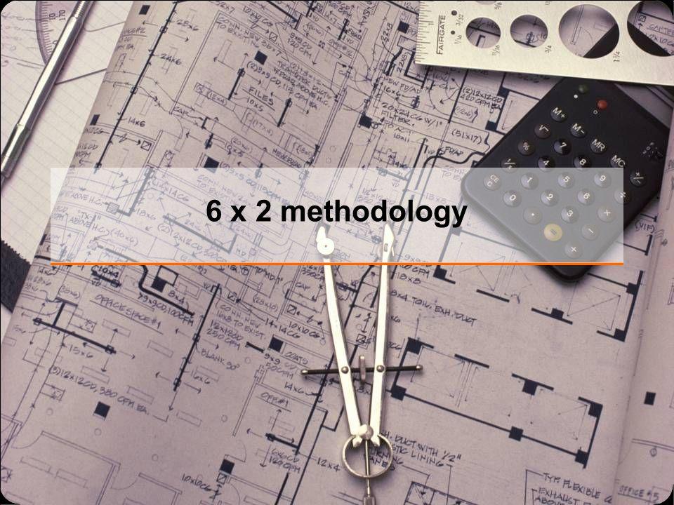 6 x 2 methodology