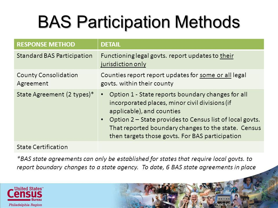 BAS Participation Methods RESPONSE METHODDETAIL Standard BAS ParticipationFunctioning legal govts. report updates to their jurisdiction only County Co