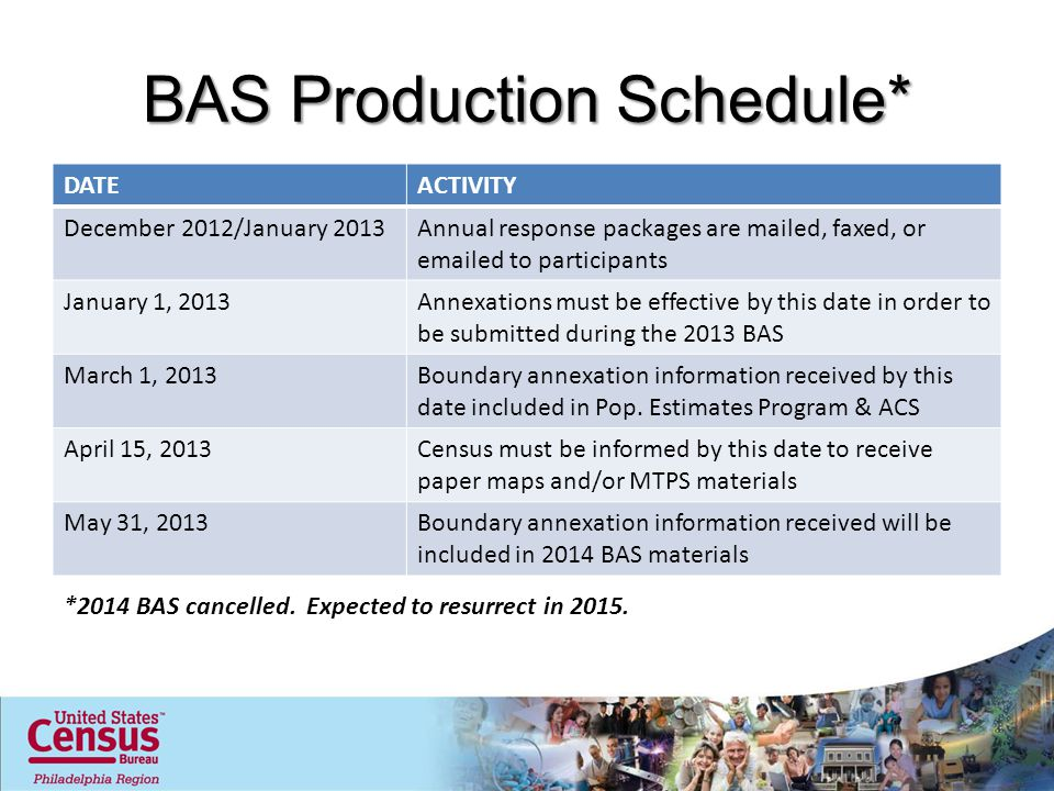 BAS Production Schedule* DATEACTIVITY December 2012/January 2013Annual response packages are mailed, faxed, or emailed to participants January 1, 2013Annexations must be effective by this date in order to be submitted during the 2013 BAS March 1, 2013Boundary annexation information received by this date included in Pop.
