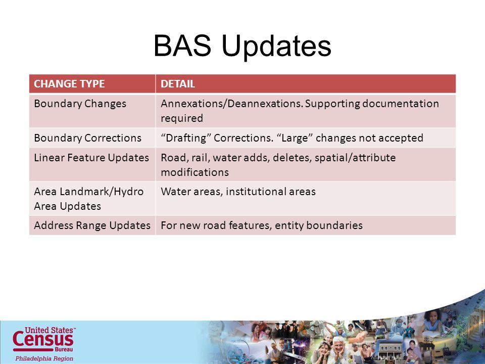 BAS Updates CHANGE TYPEDETAIL Boundary ChangesAnnexations/Deannexations.