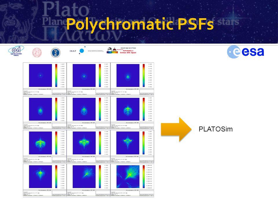 Polychromatic PSFs PLATOSim