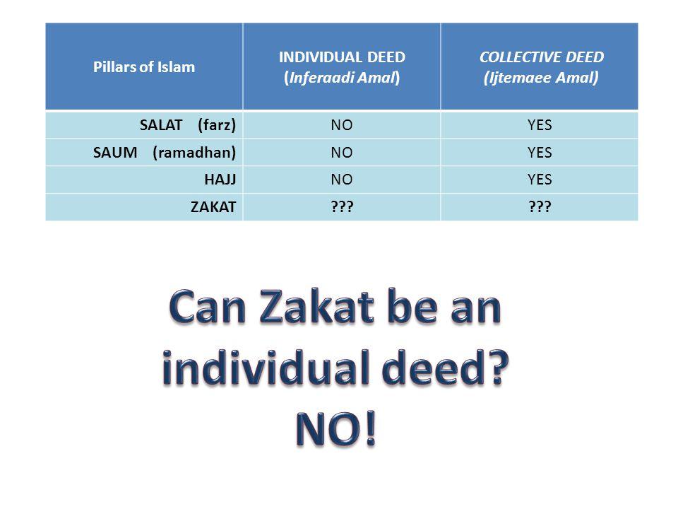 Pillars of Islam INDIVIDUAL DEED (Inferaadi Amal) COLLECTIVE DEED (Ijtemaee Amal) SALAT (farz)NOYES SAUM (ramadhan)NOYES HAJJNOYES ZAKAT