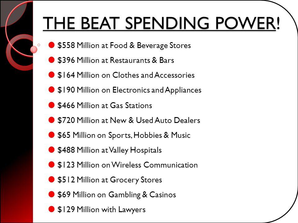 Nielsen: Jan 14 M-Su 6a-12m THE BEAT SPENDING POWER!  $558 Million at Food & Beverage Stores  $396 Million at Restaurants & Bars  $164 Million on C