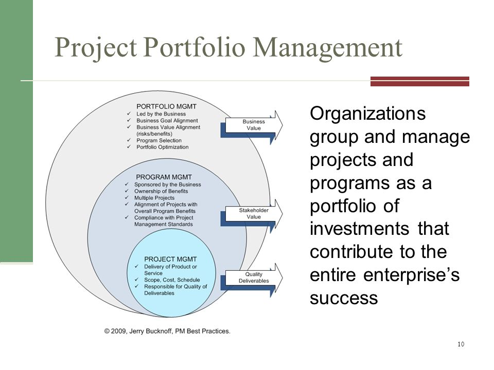 Sample Project Portfolio Approach 11
