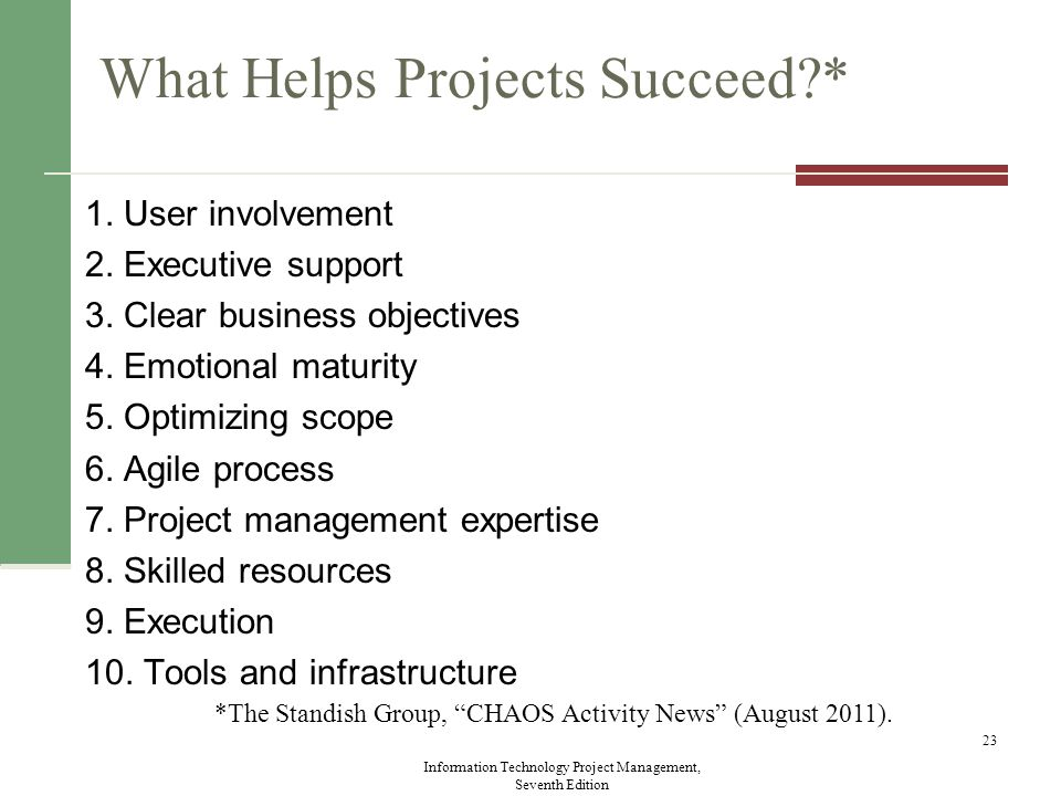 The Role of the Project Manager Job descriptions vary, but most include responsibilities like planning, scheduling, coordinating, and working with people to achieve project goals Remember that 97% of successful projects were led by experienced project managers, who can often help influence success factors Information Technology Project Management, Seventh Edition 24
