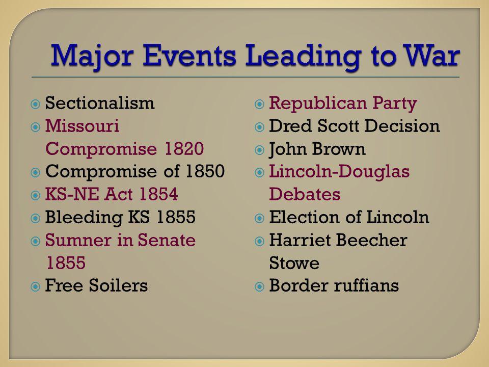  Sectionalism  Missouri Compromise 1820  Compromise of 1850  KS-NE Act 1854  Bleeding KS 1855  Sumner in Senate 1855  Free Soilers  Republican