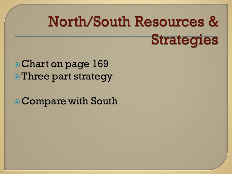  Chart on page 169  Three part strategy  Compare with South