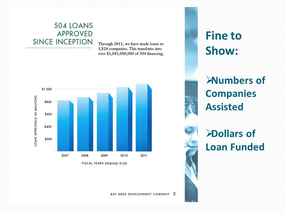 Fine to Show:  Numbers of Companies Assisted  Dollars of Loan Funded