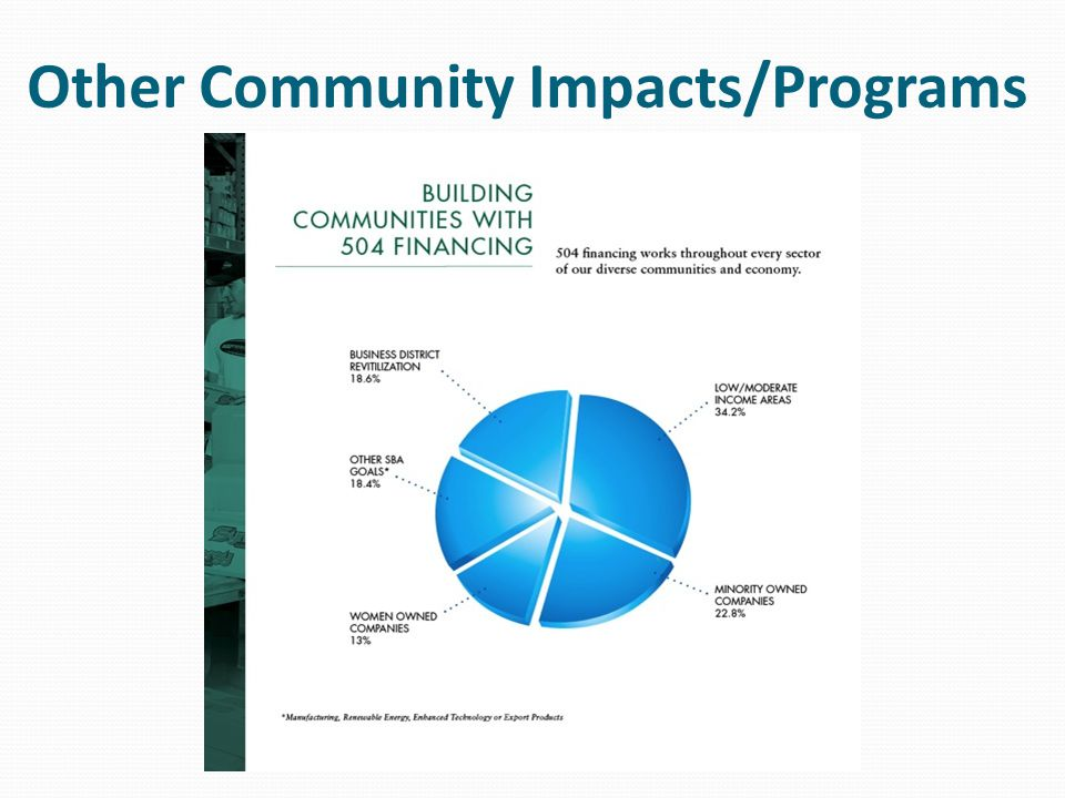 Other Community Impacts/Programs