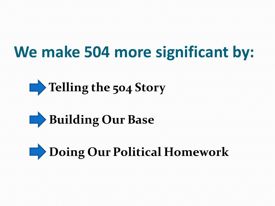 DC Example Of Mapping Out 504 Projects 14 Partnering with two local CDCs, HPS collected 504 success stories in well- known area: 14 th and U Street NW corridors Created an infographic –Not only good for internal use –But used it to pitch media  The Washington Post Collecting Stories