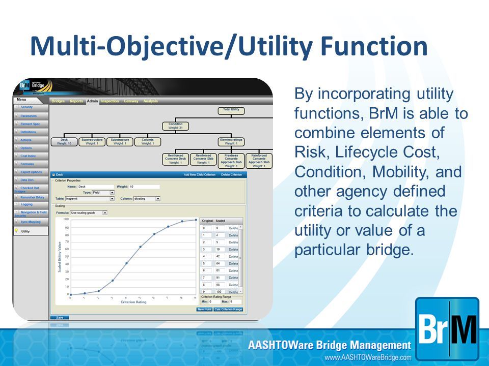 Multi-Objective/Utility Function By incorporating utility functions, BrM is able to combine elements of Risk, Lifecycle Cost, Condition, Mobility, and