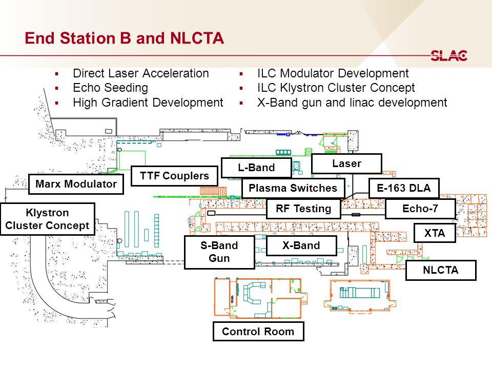 End Station B and NLCTA NLCTA TTF Couplers Marx Modulator X-Band Plasma Switches L-Band Laser E-163 DLA S-Band Gun Echo-7RF Testing XTA Klystron Clust