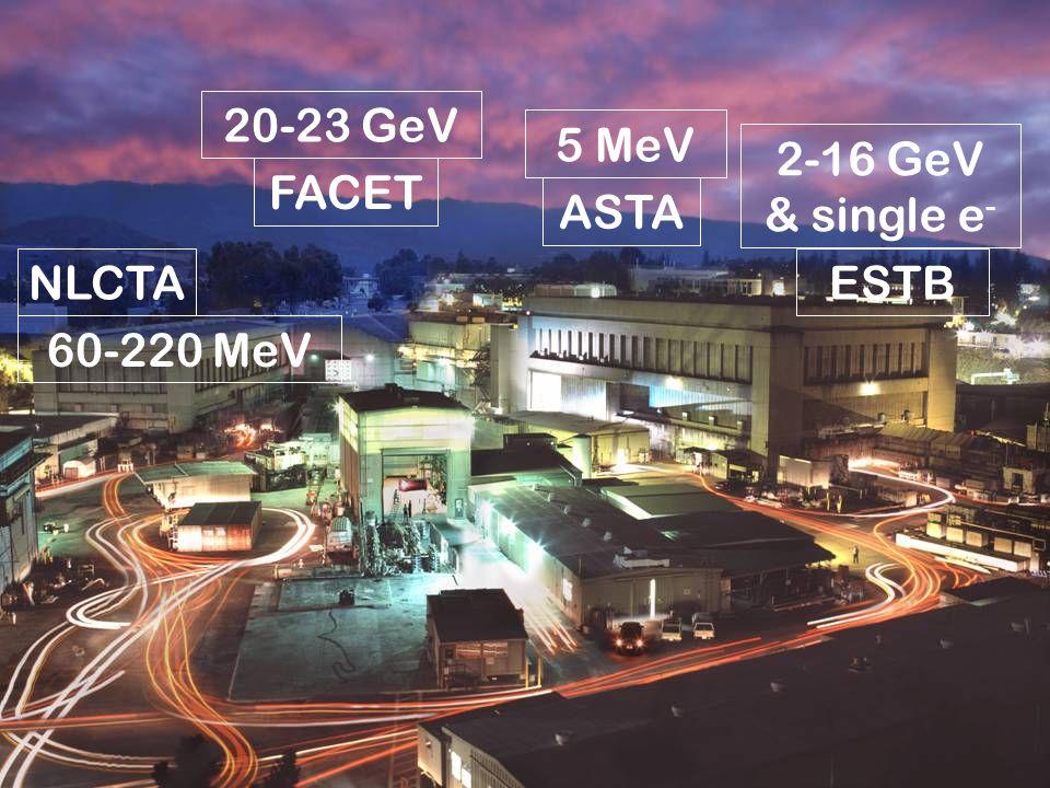 ESTBNLCTA FACET ASTA 20-23 GeV 2-16 GeV & single e - 5 MeV 60-220 MeV