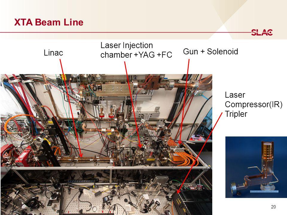 20 XTA Beam Line Gun + Solenoid Linac Laser Injection chamber +YAG +FC Laser Compressor(IR) Tripler