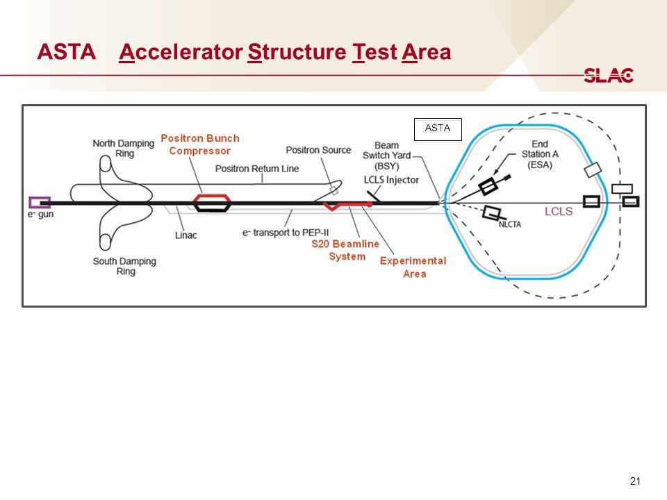 21 ASTA Accelerator Structure Test Area ASTA