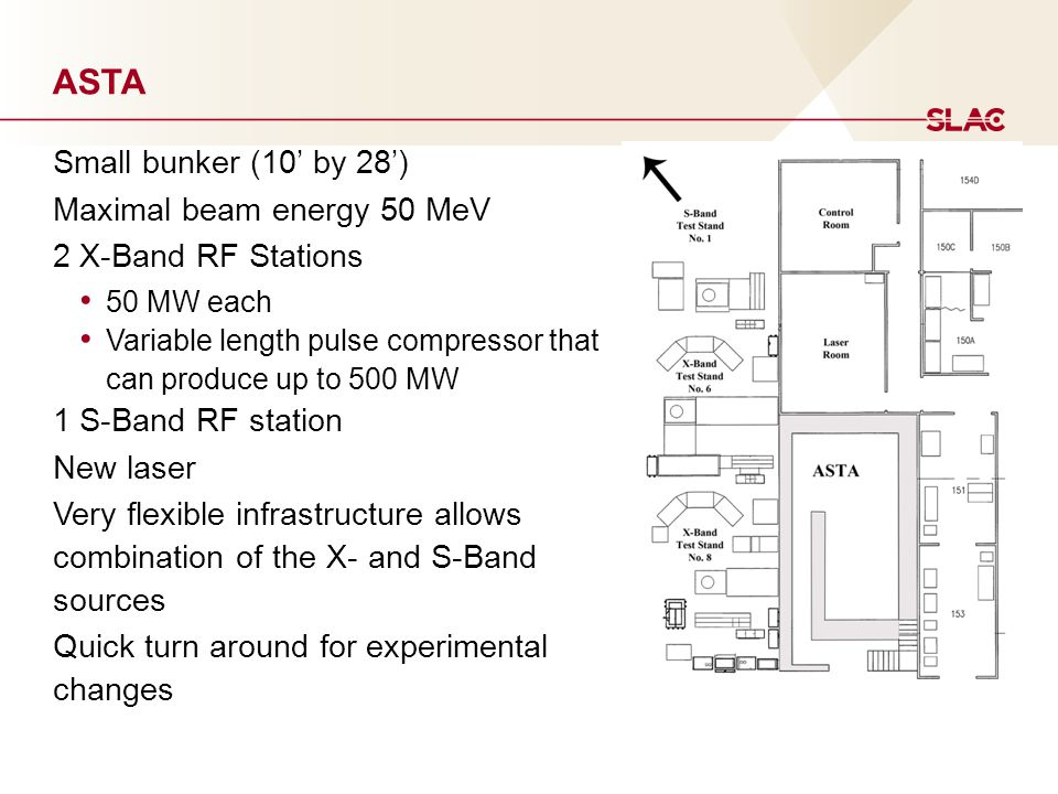 Small bunker (10' by 28') Maximal beam energy 50 MeV 2 X-Band RF Stations 50 MW each Variable length pulse compressor that can produce up to 500 MW 1 S-Band RF station New laser Very flexible infrastructure allows combination of the X- and S-Band sources Quick turn around for experimental changes