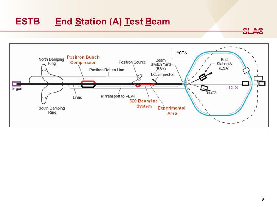 8 ESTB End Station (A) Test Beam ASTA