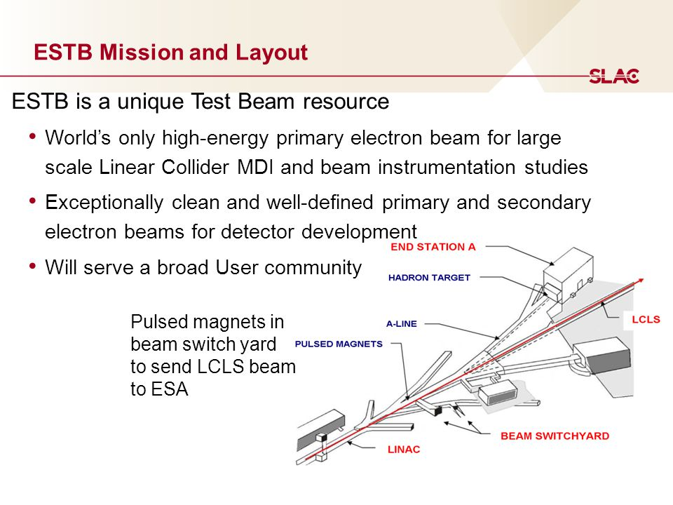 ESTB Mission and Layout ESTB is a unique Test Beam resource World's only high-energy primary electron beam for large scale Linear Collider MDI and beam instrumentation studies Exceptionally clean and well-defined primary and secondary electron beams for detector development Will serve a broad User community Pulsed magnets in beam switch yard to send LCLS beam to ESA