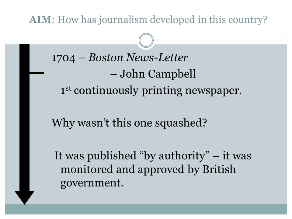 AIM: How has journalism developed in this country? HISTORIC TIMELINE FIRST NEWSPAPERS IN THE AMERICAS: 1690 – PUBLICK OCCURRENCES – BENJAMIN HARRIS IT
