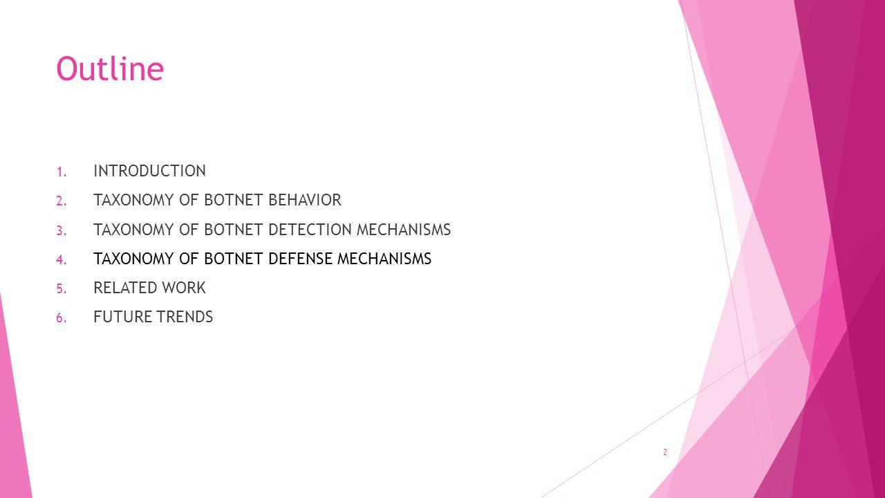 Outline 1.INTRODUCTION 2. TAXONOMY OF BOTNET BEHAVIOR 3.