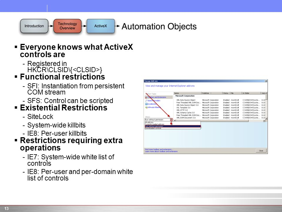  Everyone knows what ActiveX controls are -Registered in HKCR\CLSID\{ }  Functional restrictions -SFI: Instantiation from persistent COM stream -SFS