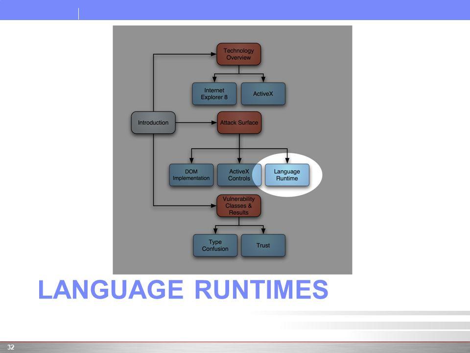LANGUAGE RUNTIMES 32