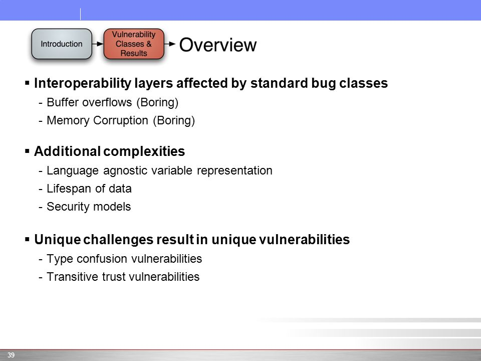  Interoperability layers affected by standard bug classes -Buffer overflows (Boring) -Memory Corruption (Boring)  Additional complexities -Language