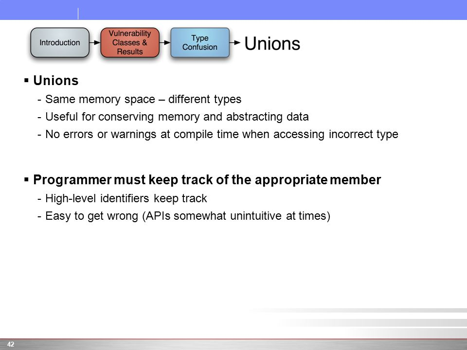  Unions -Same memory space – different types -Useful for conserving memory and abstracting data -No errors or warnings at compile time when accessing incorrect type  Programmer must keep track of the appropriate member -High-level identifiers keep track -Easy to get wrong (APIs somewhat unintuitive at times) 42