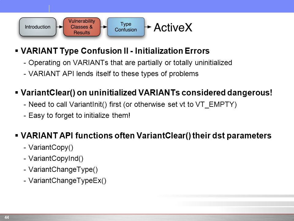  VARIANT Type Confusion II - Initialization Errors -Operating on VARIANTs that are partially or totally uninitialized -VARIANT API lends itself to th