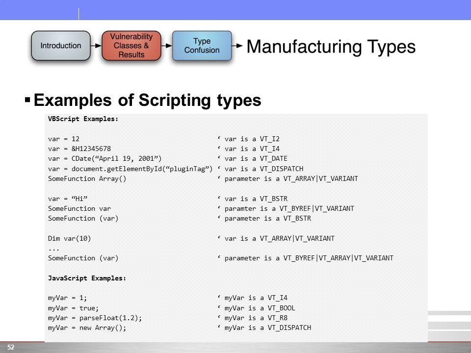  Examples of Scripting types 52 VBScript Examples: var = 12 ' var is a VT_I2 var = &H12345678 ' var is a VT_I4 var = CDate( April 19, 2001 ) ' var is a VT_DATE var = document.getElementById( pluginTag ) ' var is a VT_DISPATCH SomeFunction Array() ' parameter is a VT_ARRAY|VT_VARIANT var = Hi ' var is a VT_BSTR SomeFunction var ' paramter is a VT_BYREF|VT_VARIANT SomeFunction (var) ' parameter is a VT_BSTR Dim var(10) ' var is a VT_ARRAY|VT_VARIANT...
